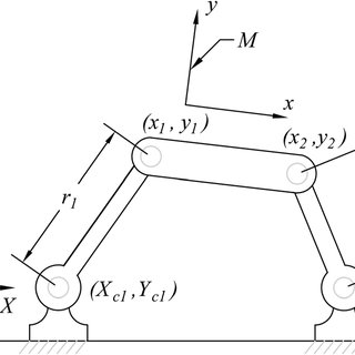 (PDF) A Novel Approach to Algebraic Fitting of a Pencil of