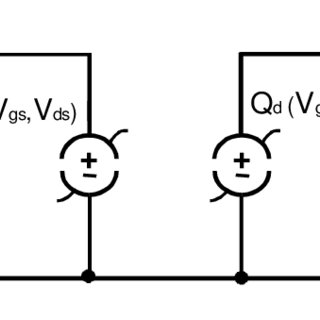 (PDF) Large-Signal Modeling of GaN Device for High Power