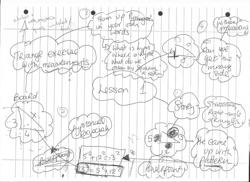 Mind-mapping lesson plan In Michael's final interview, he