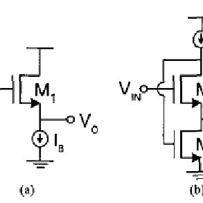 a)Common Drain Amplifier(b)Flipped Voltage Follower