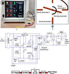 ps3 cpu fan wiring diagram all kind of wiring diagrams u2022 rh wiringdiagramweb [ 850 x 1010 Pixel ]