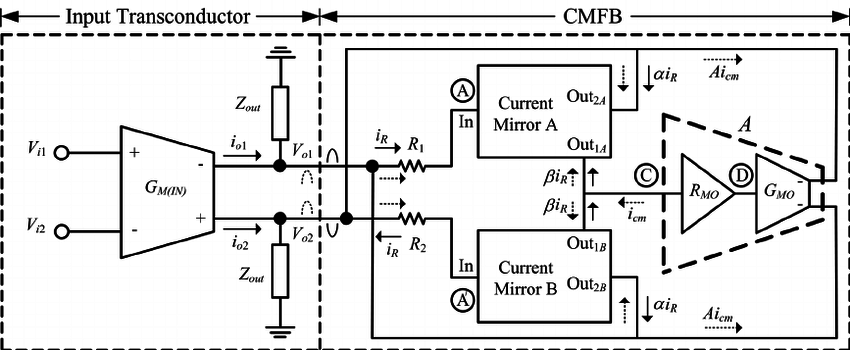 Block diagram of the proposed pseudo-differential