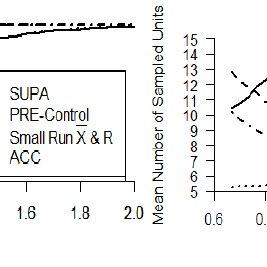 (PDF) DISCRETE-EVENT SIMULATION OF PROCESS CONTROL IN LOW