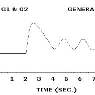 (PDF) Improvement of Transient Stability Performance of