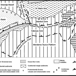Structural map of the Thrace Basin (compiled from Doust