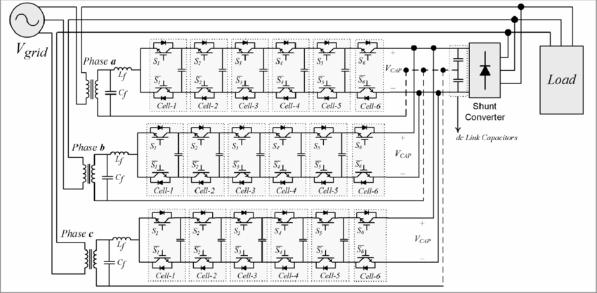 Power circuit of the proposed DVR based on 7-level flying