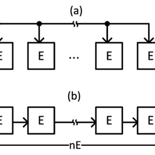 (PDF) The energy and cost calculation for a Marx pulse
