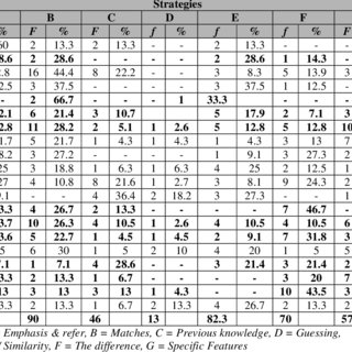 (PDF) SPATIAL VISUALIZATION ABILITY AMONG APPAREL DESIGN