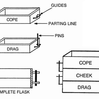 (PDF) Lab Manual for Production Technology
