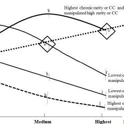 (PDF) Economic Psychology and Fashion Marketing Theory