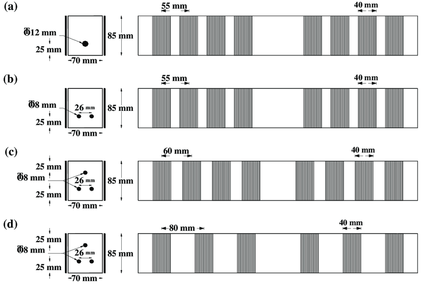 Reinforcement detail of RC beam specimens: (a) group 1; (b