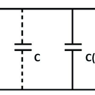 Equivalent circuit diagram of an open ended coaxial probe
