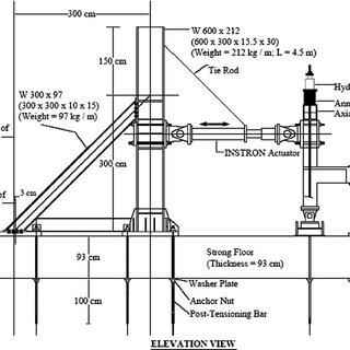 (PDF) Textile-Reinforced Mortar versus FRP as