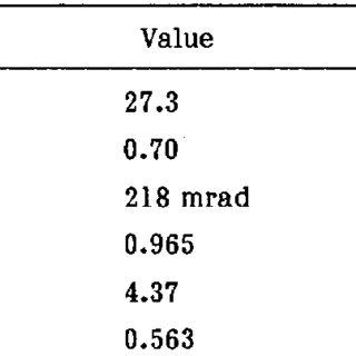 (PDF) Optical analysis and optimization of line focus