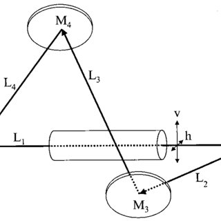 (PDF) Generation of Radially Polarized Beams with an Image