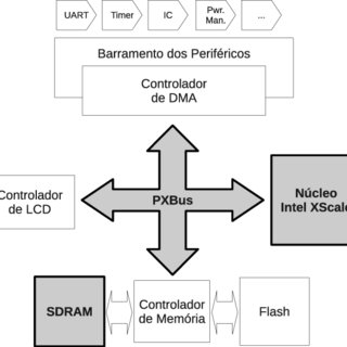 (PDF) Real-Time Dynamic Voltage Scaling for the EPOS