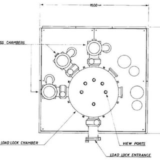 Schematic view of an entire in-line deposition system [76