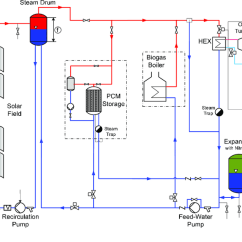 Big Tex Dump Trailer Wiring Diagram Affinity Sales Steam Expansion Tank - Circuit Connection