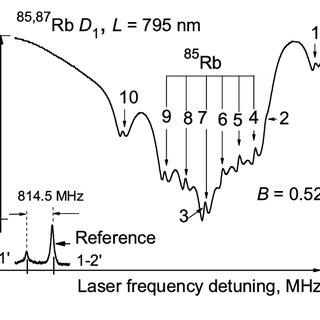 Sketch of the experimental setup. ECDL: diode laser; FI