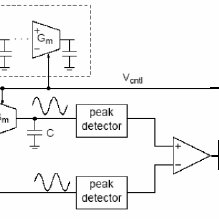 Fully differential OTA with source degeneration