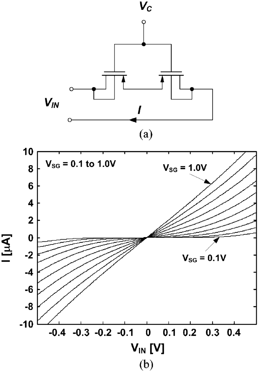 medium resolution of a very high value floating resistor composed of two back to back pmos devices