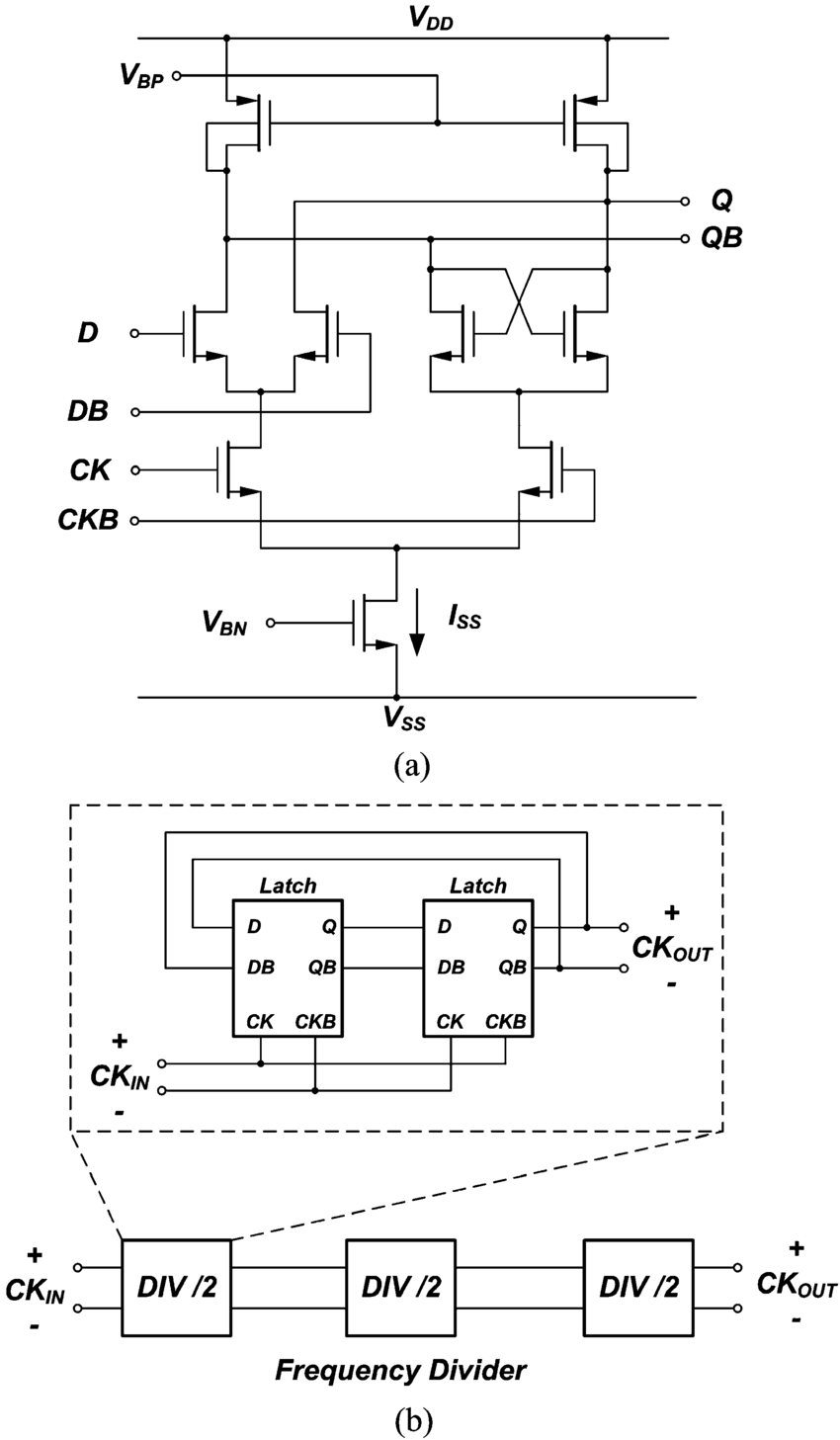 hight resolution of  a stscl latch circuit schematic and b the topology of the