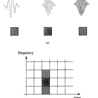 6. Waveform to determine the arrival of the extensional