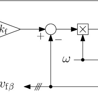 (PDF) A Unified Single- and Three-Phase Control for Grid