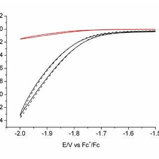 Figure S10. SEM image and Energy-dispersive X-ray