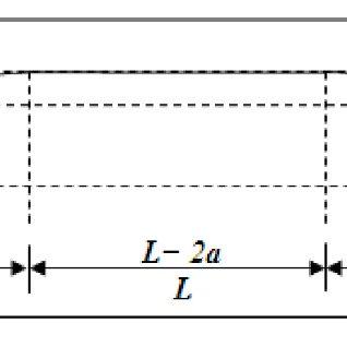 (PDF) A Mathematical model for rectangular beams of