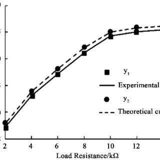 Multi-directional vibration piezoelectric power generation