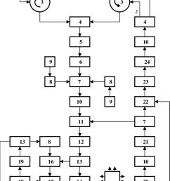 a block diagram of ka band combined short pulse scatterometer radiometer [ 850 x 1286 Pixel ]