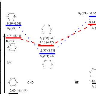 (PDF) Theoretical Photochemistry of the Photochromic
