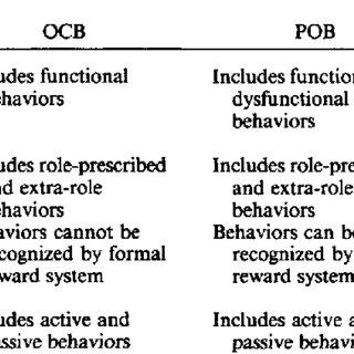 (PDF) Feeling Good-Doing Good: A Conceptual Analysis of