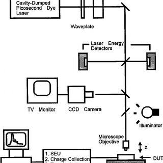 ͑ a ͒ Schematic diagram of the MESFET latch circuit. The