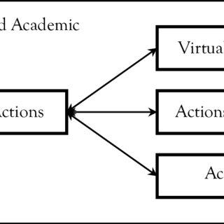 (PDF) Reaching back to advance: Towards a 21st-century