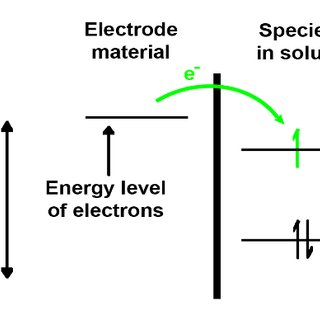 (PDF) Chip Based Electroanalytical Systems for Monitoring