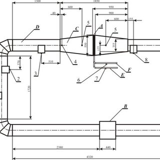(PDF) Determining thermal contact resistance of the fin-to