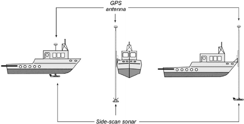 Methods of mounting a side-scan sonar to the hull of the