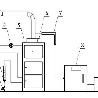Diagram of measuring system: 1- heat exchanger, 2-air fan