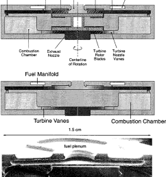 schematics of the baseline engine and combustor configurations along with an sem of the first [ 850 x 1117 Pixel ]