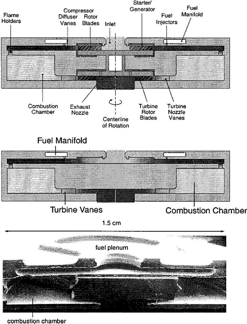 hight resolution of schematics of the baseline engine and combustor configurations along with an sem of the first