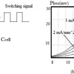 (PDF) ORGANIC LIGHT EMITTING DIODE DRIVE USING HIGH