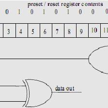 BPSK, 4-QAM, and 16-QAM constellation diagrams [10