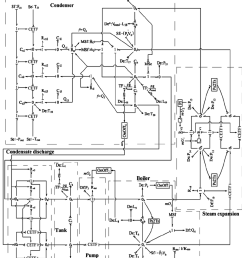 process and instrumentation diagram p id of the steam generator process [ 850 x 960 Pixel ]