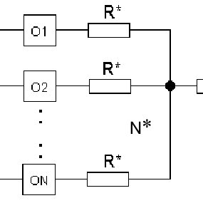(PDF) Analog circuits for modeling and controlling