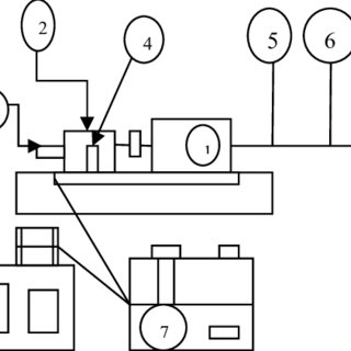 (PDF) Tuning of a conventional diesel engine into a low