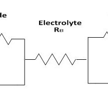 (PDF) Real Time Applications of Electrochemical Impedance