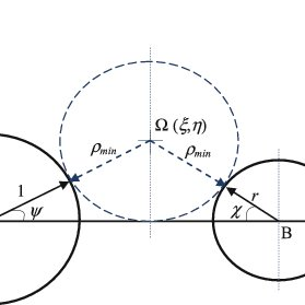 (PDF) A toroidal approximation of capillary forces in