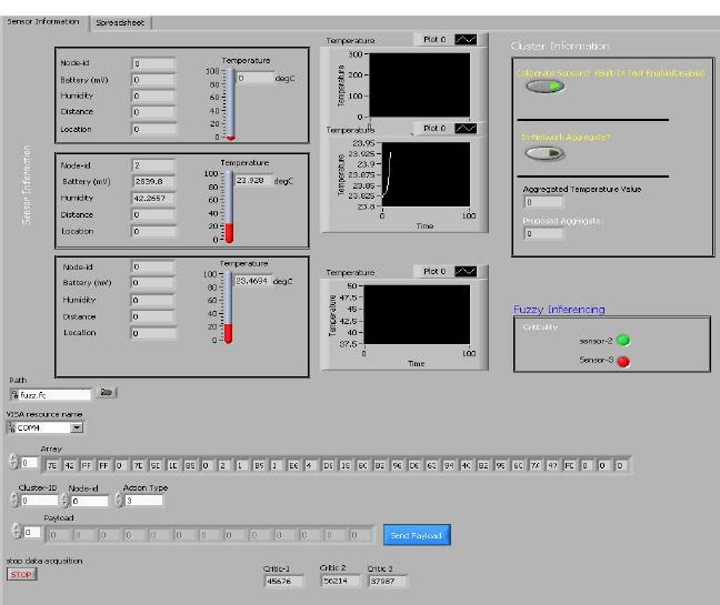 User Interface for Sensor Calibration and Data